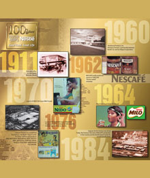 case study of nestle training and development analysis Nestle: training and development nestle is the world's largest food group, not only in terms of its sales but also in terms of its product range and its geographical presence nestle management provides their employees with many things that help provide the employees motivation and willingness to contribute more to.
